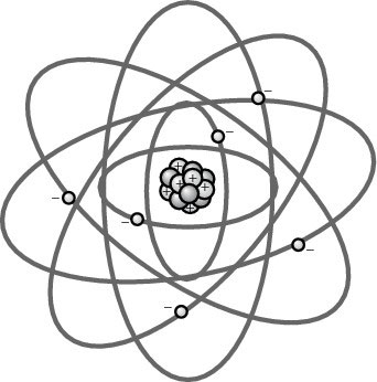 Simple model for the structure of an atom.