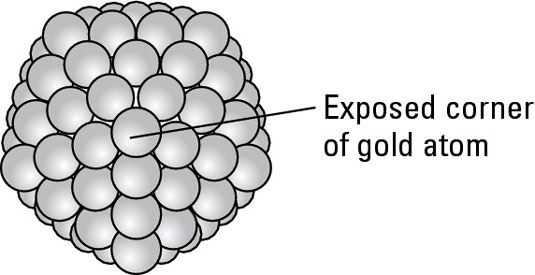 A gold nanoparticle.
