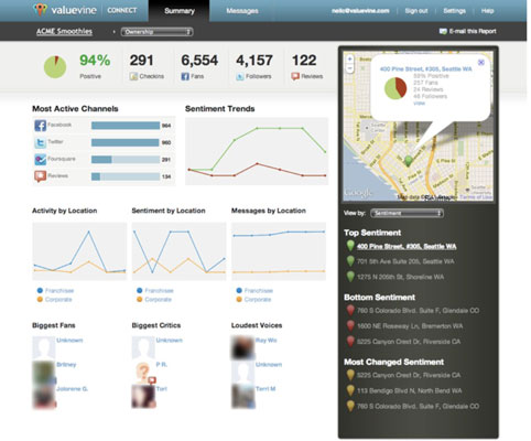 The dashboard from Venuelabs (formerly Valuevine) measures sentiment across venues and platforms.