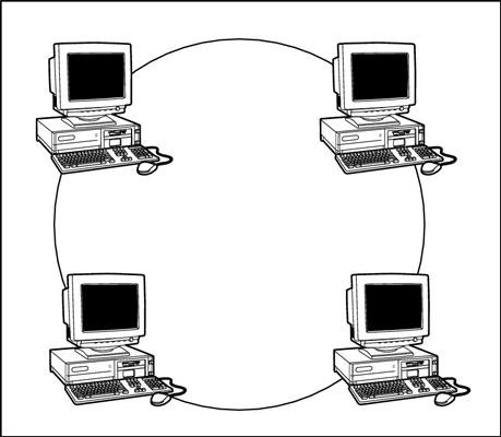 Network Basics: Complex Network Topologies - dummies