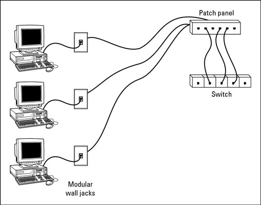 closet phone wiring diagram