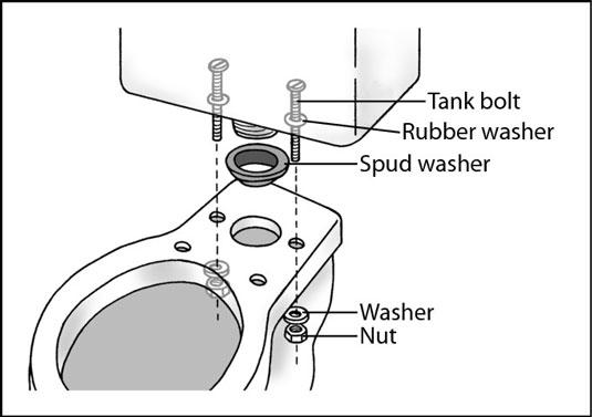 cistern coupling kit instructions