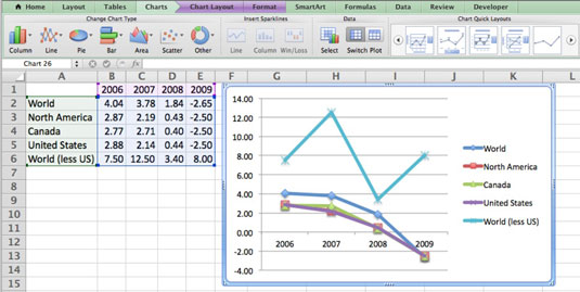 How to make an excel chart in office 2011 for mac dummies image0g ccuart Images