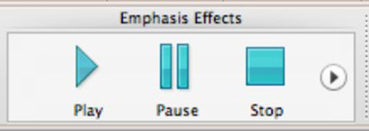 Emphasis Effects buttons in PowerPoint.