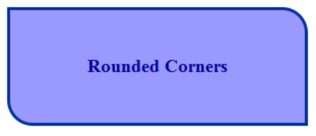 Make Rounded Corners with CSS 3 - dummies