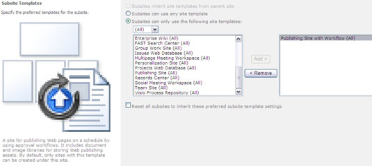 How to Set SharePoint 2010 Page Layout Defaults - dummies