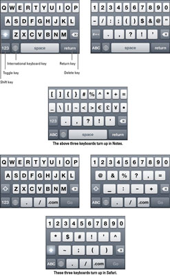 iphone symbols keyboard keyboards and the iphone 4s multitouch interface 12360