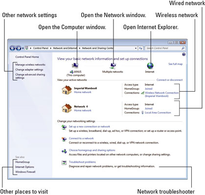 Network and Sharing Center window in Windows 7.