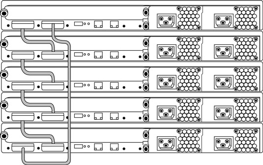EX 4200 switches connected in a ring topology.