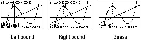 Graphs of a function on the TI-83