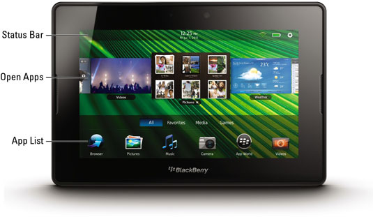 The three regions of the BlackBerry PlayBook touchscreen are marked here; use the surrounding frame