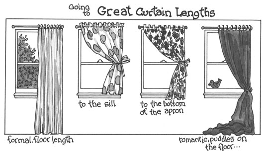 How To Choose The Length Of Your Curtains Dummies