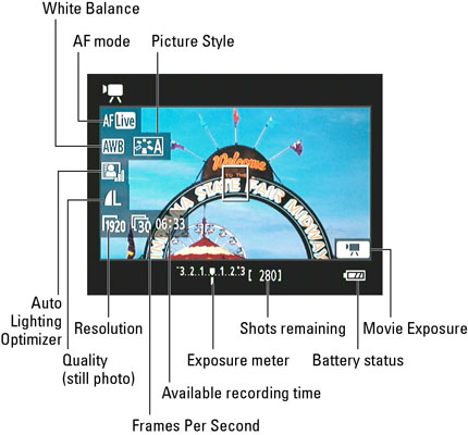 On a Canon EOS Rebel T3i, the shooting data is displayed like this.