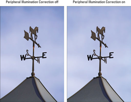 Peripheral Illumination Correction tries to correct the corner darkening that can occur with some l