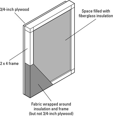 Portable absorbers/reflectors make changing the sound characteristics of your room quick and easy.