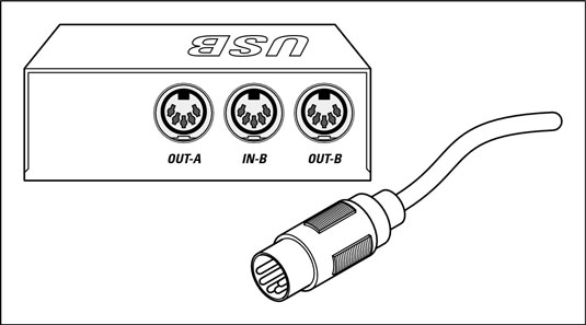 MIDI connectors have two male ends. The device contains the female jack.