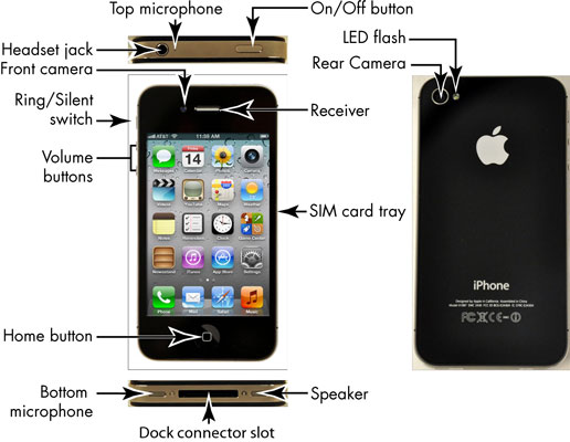 iphone 4s instructions for dummies