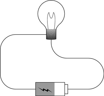 Electronics Basics: Fundamentals of Electricity - dummies
