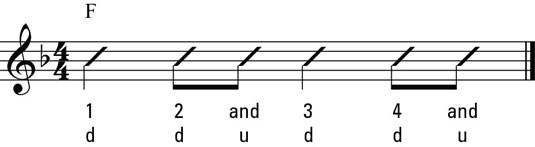 Down-down-up strum notation.