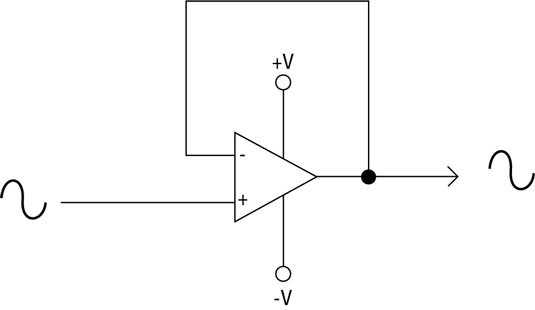 Electronics Components: How to Use an Op Amp as a Unity Gain ... on unity photography, unity drawing, unity map, unity program, unity development, unity graphic, unity illustrations, unity language, unity animation, unity architecture, unity painting, unity icon, unity software, unity code,
