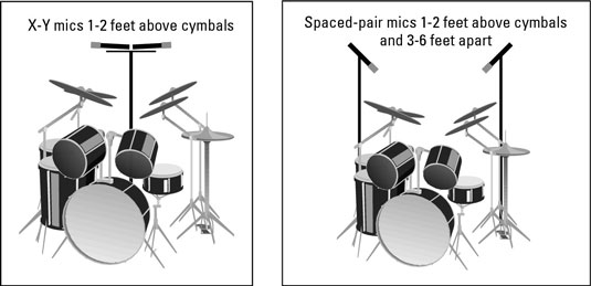 Overhead mics capture the cymbals and the drums.