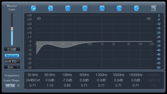 The EQ section of a mixer's channel strip allows you to adjust the frequencies of your track.