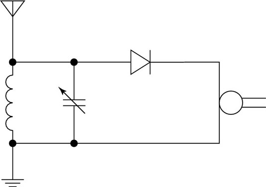 Electronics Projects: A Simple Crystal Radio Circuit - dummies on simple fm transmitter schematics, simple breadboard schematics, simple oscilloscope schematics,