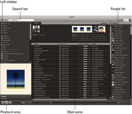 Spotify on a Mac.