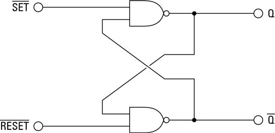 Electronics Basics  What Is A Latch Circuit