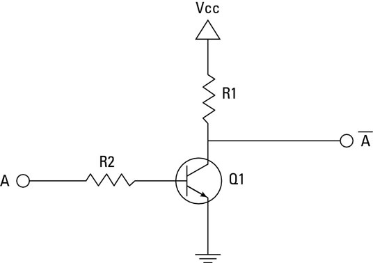 Electronics projects how to create a transistor not gate circuit the operation of this circuit is simple the input is connected through resistor r2 to the transistors base when no voltage is present on the input ccuart
