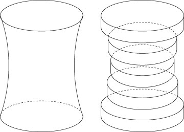Estimating the volume of a hyperbolic cooling tower by slicing it into cylindrical sections.