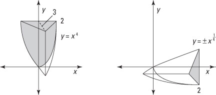 The graphs of a function and its inverse.
