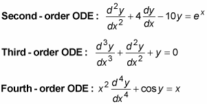 Identifying Ordinary, Partial, and Linear Differential