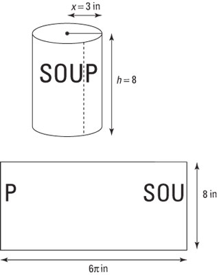 Removing the label from a can of soup can help you understand the shell method.