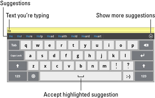 How to Add Spell Check and Auto-Complete to the Galaxy Tab