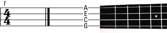 How tab refers to uke strings.
