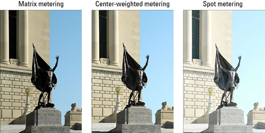 How to Select an Exposure Metering Mode with a Nikon D3100 - dummies