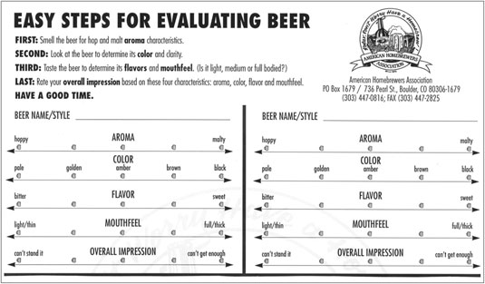 [Credit: Courtesy of the American Homebrewers Association]