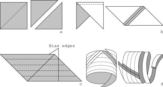 Making a continuous bias strip.