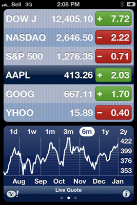 Tap the stock summary for more info courtesy of Yahoo! Finance.
