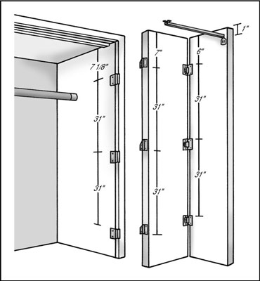 How To Hang Bi Fold Doors Dummies