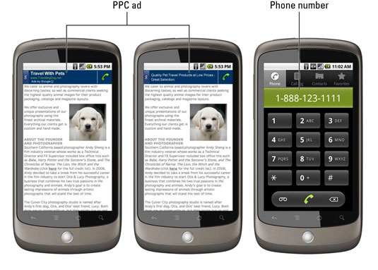 Users tap the PPC ad at the top of each screen to reach the next line of the message, culminating w