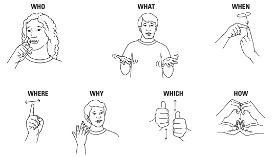 picture relating to Sign Language Phrases Printable identify American Indication Language For Dummies Cheat Sheet - dummies