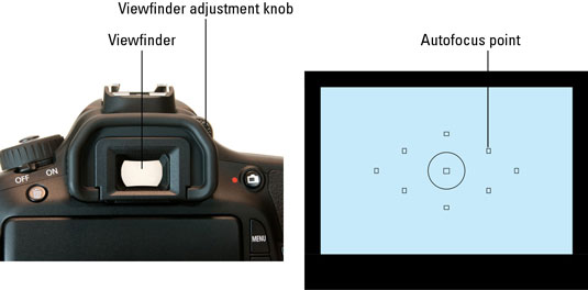 How to Adjust Viewfinder Focus on the Canon EOS 60D - dummies