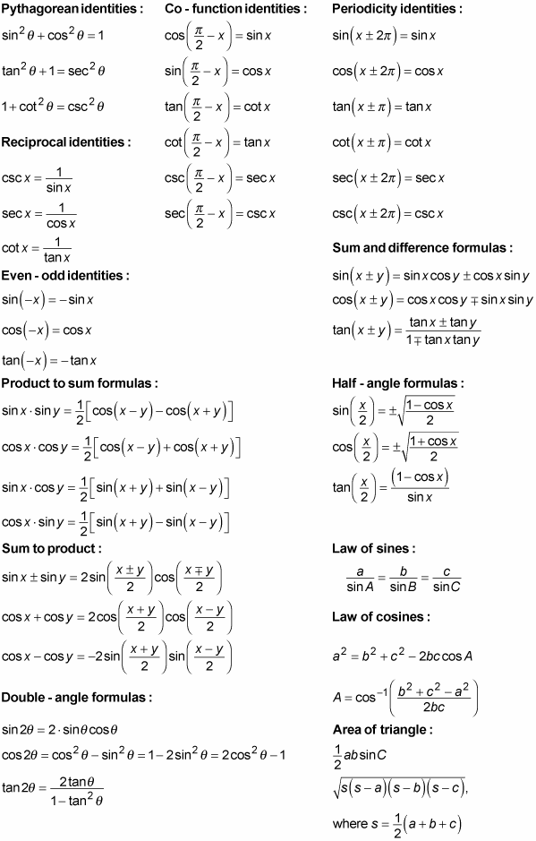 Trig Identities For Pre Calculus Dummies