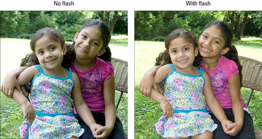 Canon 60D Still Portrait Shooting Tips - dummies