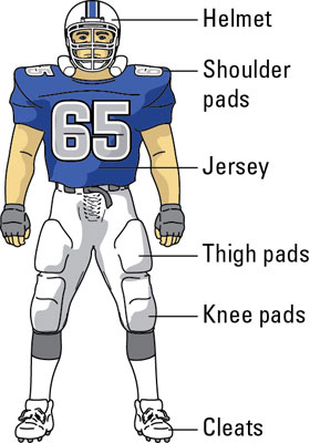 The football uniform explained.