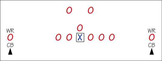 Cornerback position in a diagram.
