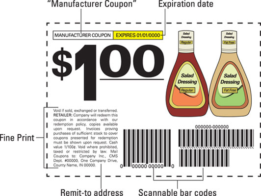 A standard manufacturer coupon explained