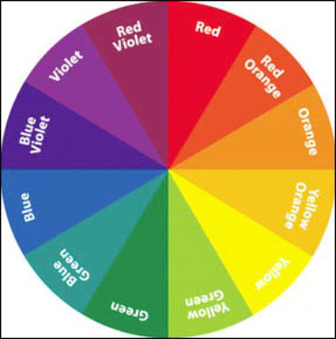 How To Use Color In Calls To Action On Your Website Dummies
